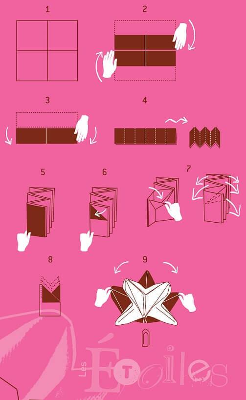 Pliage de serviette etoile 2